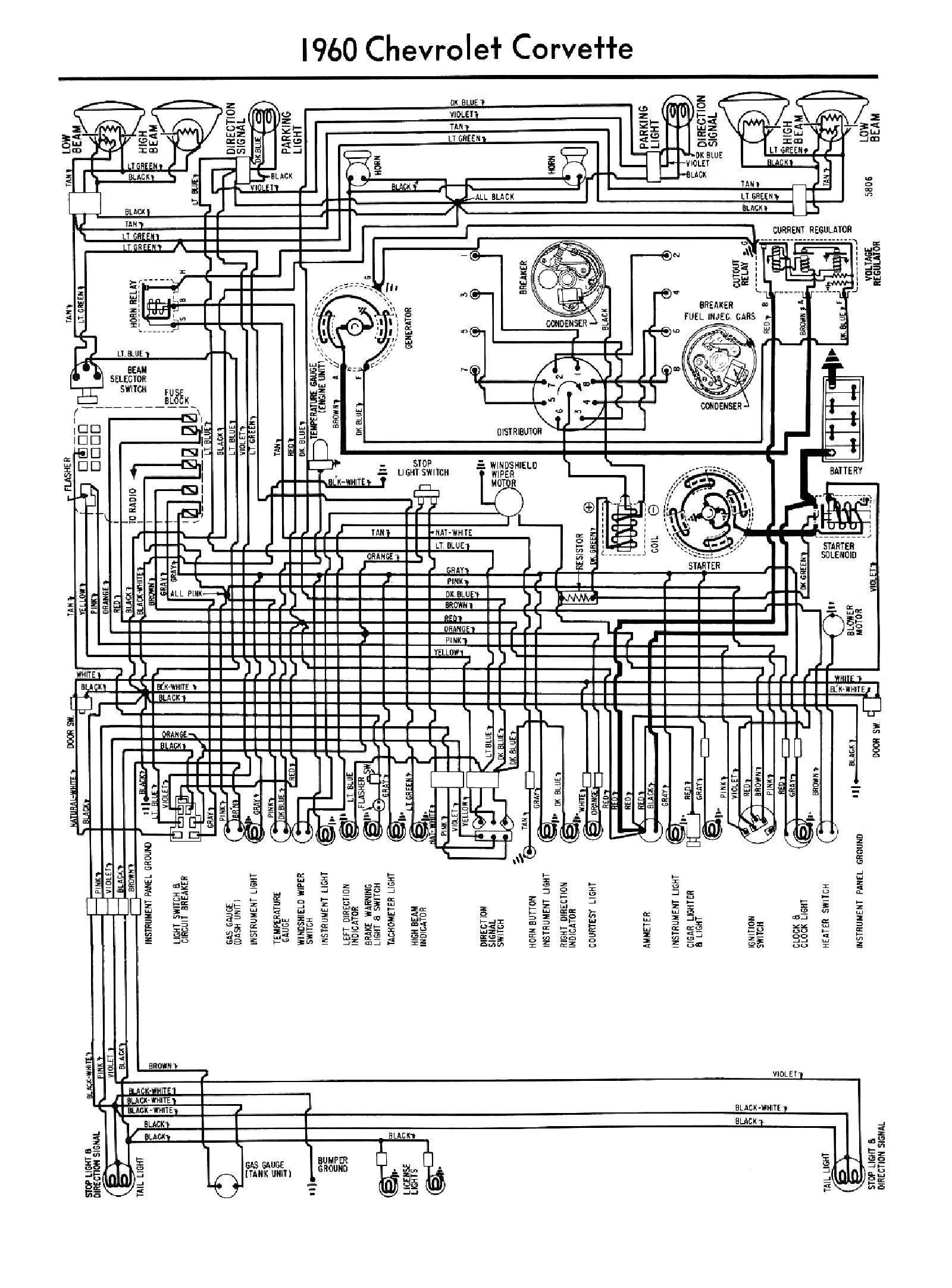 wiring diagram for 1966 corvette the wiring diagram 1966 corvette wiring diagram pdf 1966 wiring diagrams for wiring diagram